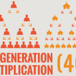4th generation multiplication